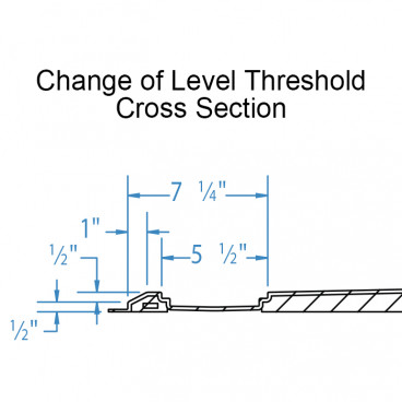 change of level threshold ADA
