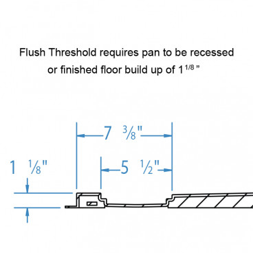 flush threshold ADA