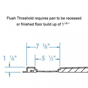 ada flush threshold